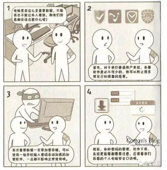 《浅谈企业员工信息安全意识》